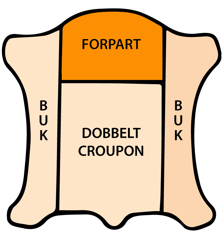 Forpart